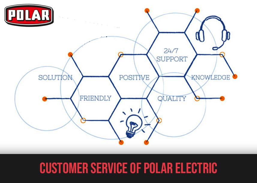 polar customer care number